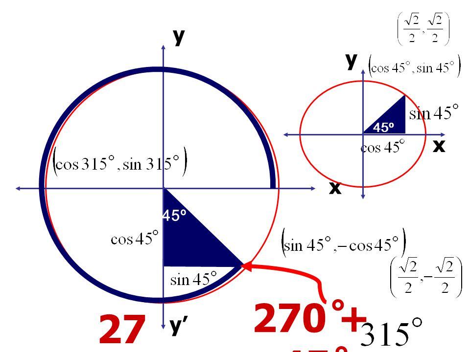 x y 45º x x' y' y 45º 270 ̊+45 ̊ 270 ̊