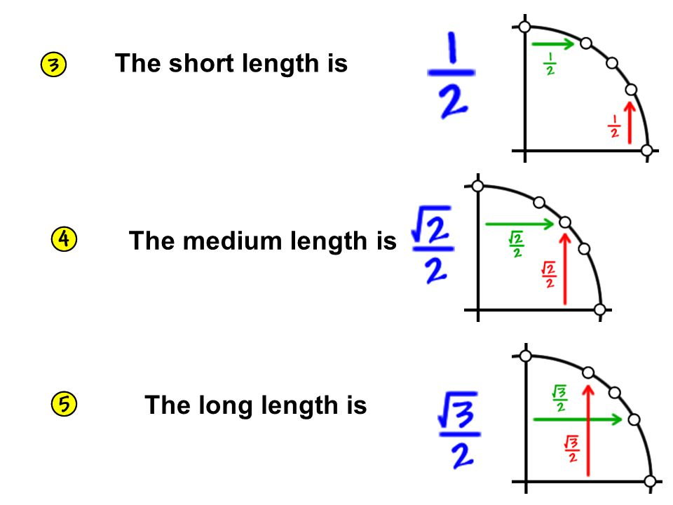 The short length is The medium length is The long length is