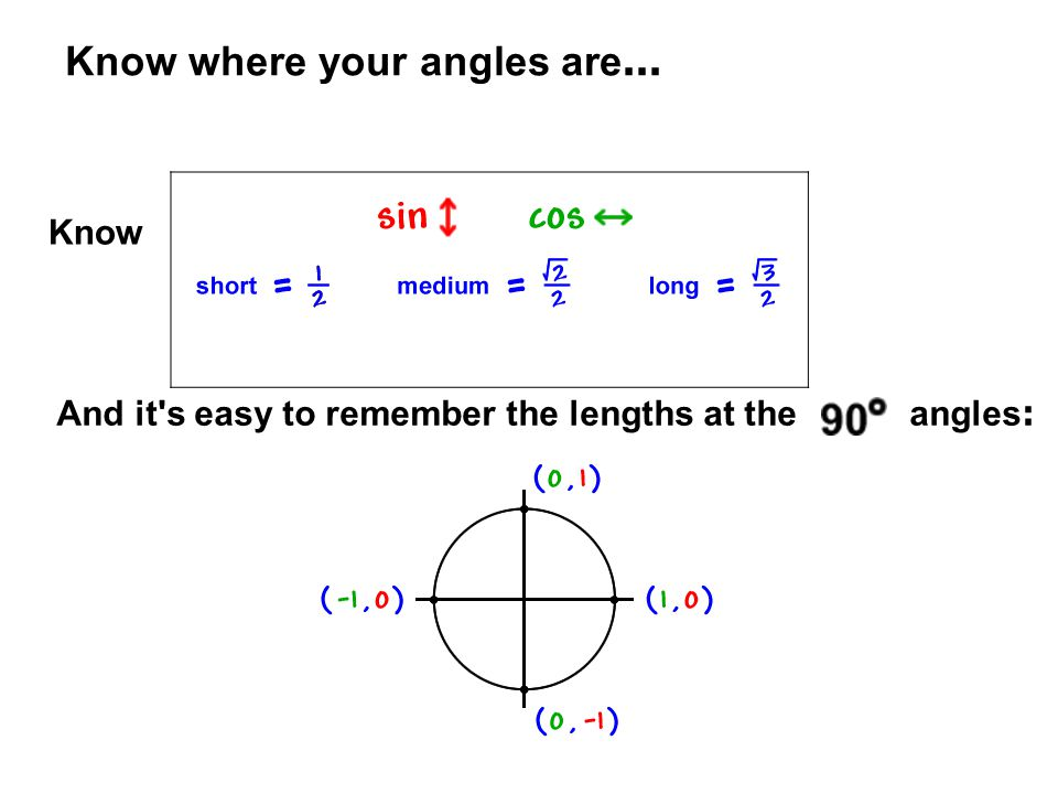 Know where your angles are...