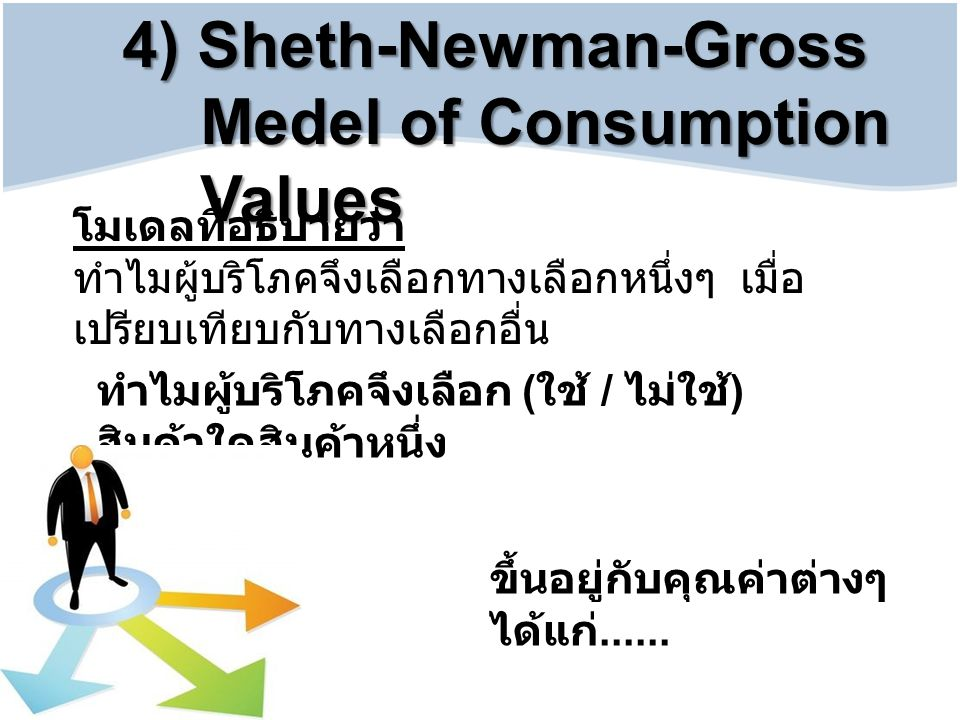 4) Sheth-Newman-Gross Medel of Consumption Values