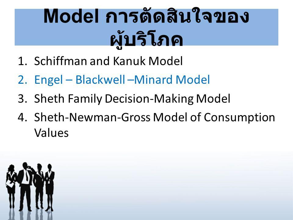 Model การตัดสินใจของผู้บริโภค