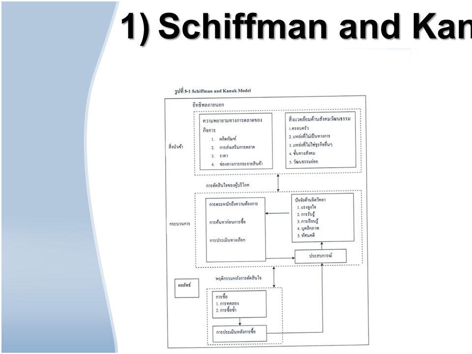 Schiffman and Kanuk Model
