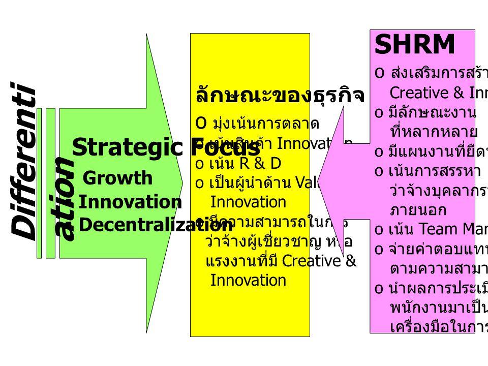 Differentiation SHRM Strategic Focus Growth ลักษณะของธุรกิจ