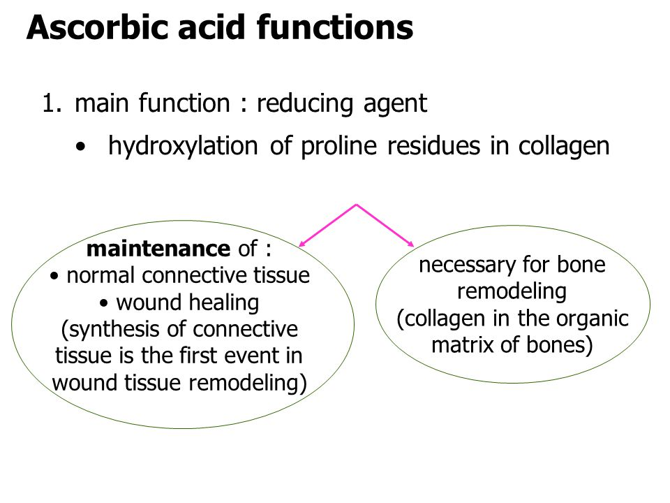 Ascorbic acid functions