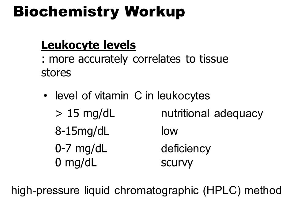 Biochemistry Workup Leukocyte levels