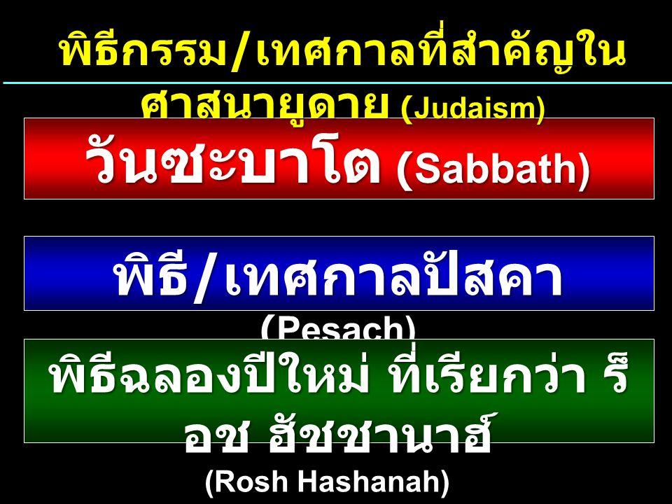 วันซะบาโต (Sabbath) พิธี/เทศกาลปัสคา (Pesach)