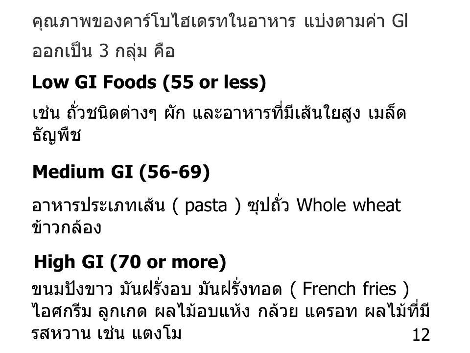 คุณภาพของคาร์โบไฮเดรทในอาหาร แบ่งตามค่า Gl
