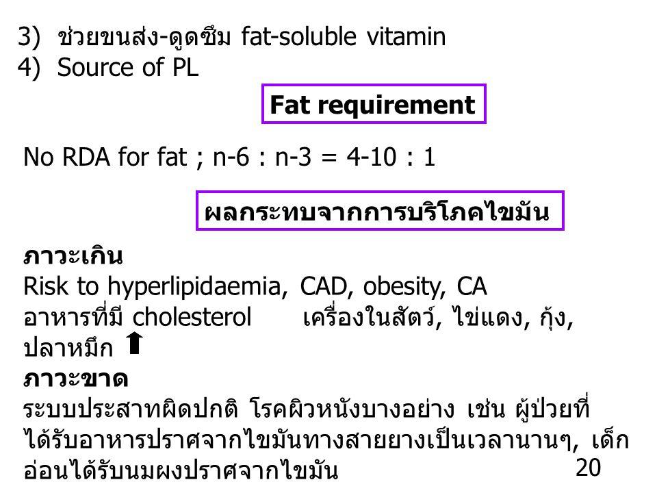 3) ช่วยขนส่ง-ดูดซึม fat-soluble vitamin