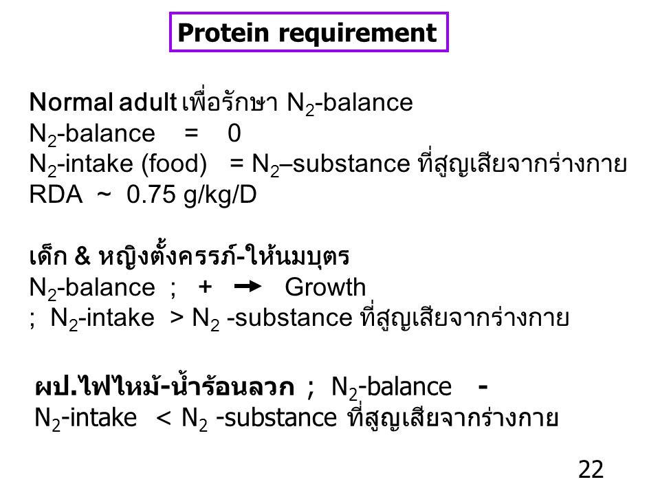 Protein requirement Normal adult เพื่อรักษา N2-balance. N2-balance = 0. N2-intake (food) = N2–substance ที่สูญเสียจากร่างกาย.