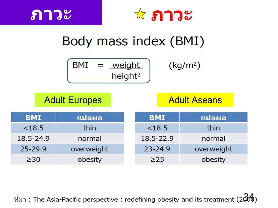 ภาวะโภชนาการ ภาวะโภชนาการดี Adult Europes Adult Aseans