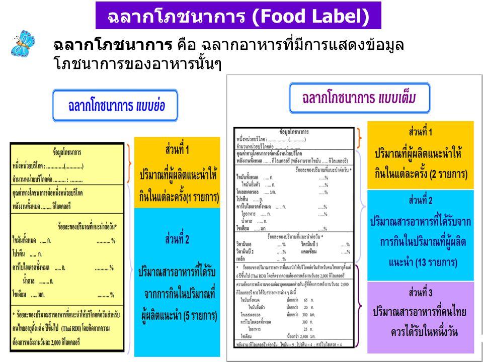 ฉลากโภชนาการ (Food Label)