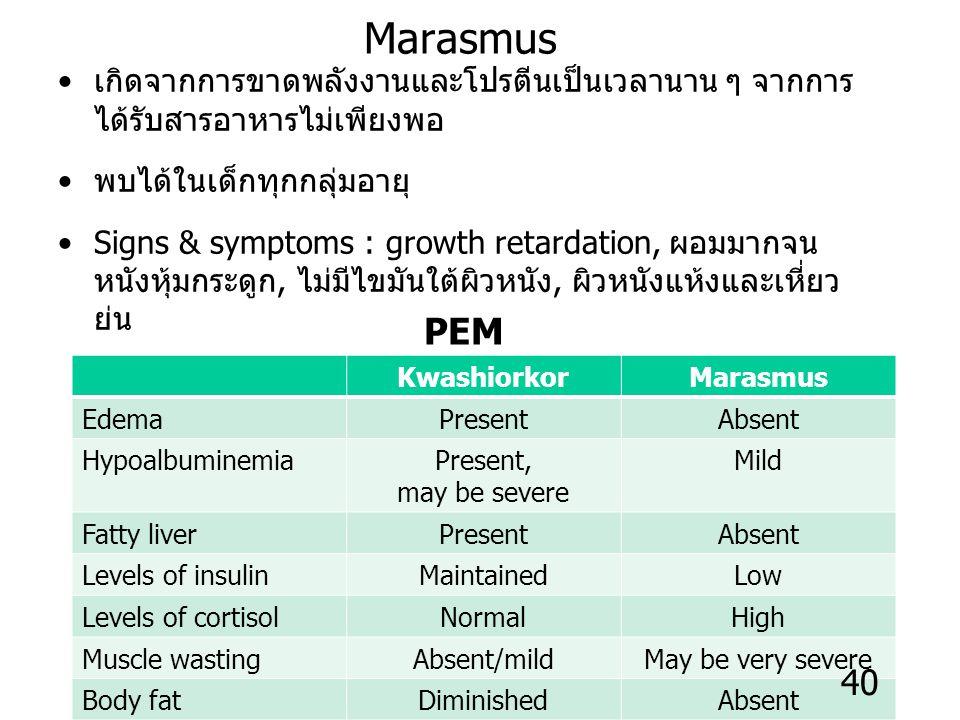 Marasmus เกิดจากการขาดพลังงานและโปรตีนเป็นเวลานาน ๆ จากการได้รับสารอาหารไม่เพียงพอ. พบได้ในเด็กทุกกลุ่มอายุ