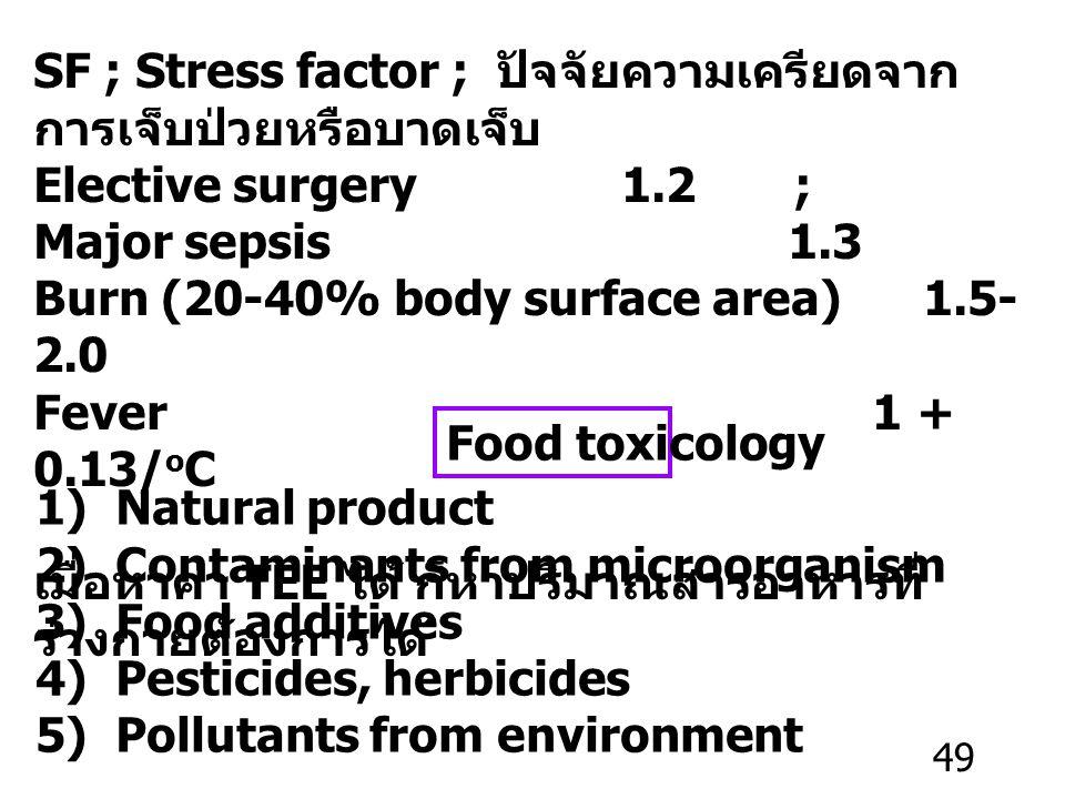 SF ; Stress factor ; ปัจจัยความเครียดจากการเจ็บป่วยหรือบาดเจ็บ