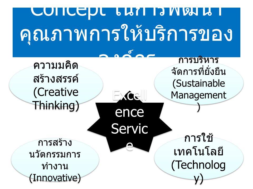 Concept ในการพัฒนาคุณภาพการให้บริการขององค์กร