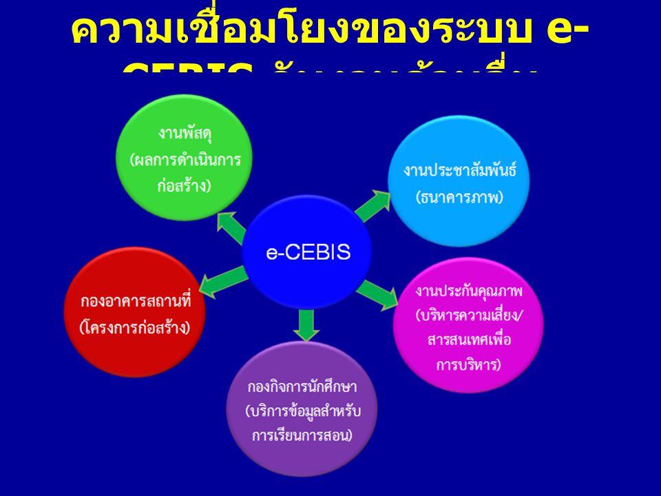 ความเชื่อมโยงของระบบ e-CEBIS กับงานด้านอื่น