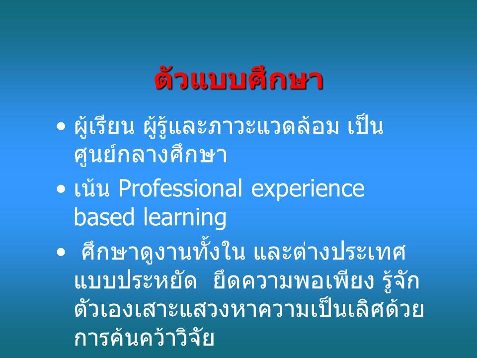 ตัวแบบศึกษา ผู้เรียน ผู้รู้และภาวะแวดล้อม เป็นศูนย์กลางศึกษา