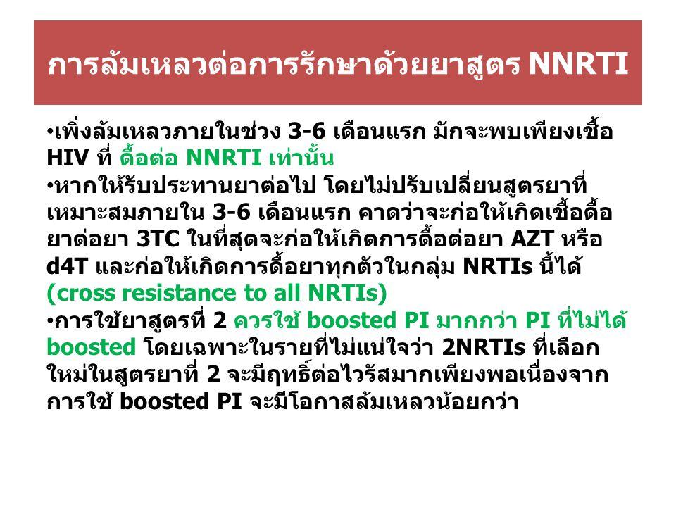 การล้มเหลวต่อการรักษาด้วยยาสูตร NNRTI