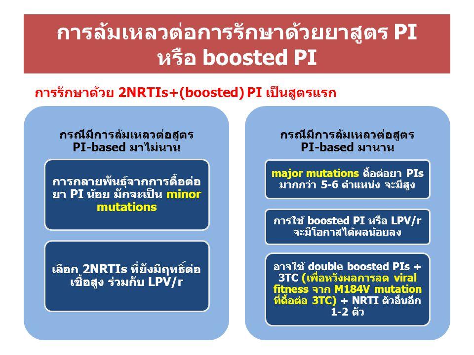 การล้มเหลวต่อการรักษาด้วยยาสูตร PI หรือ boosted PI