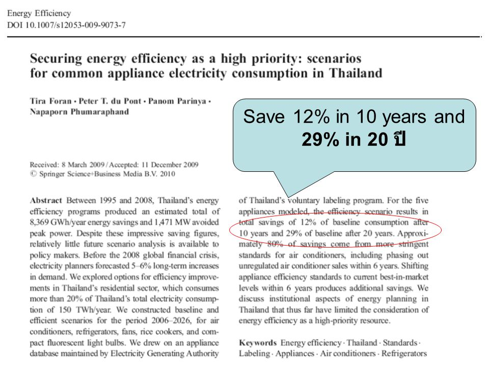 Save 12% in 10 years and 29% in 20 ปี