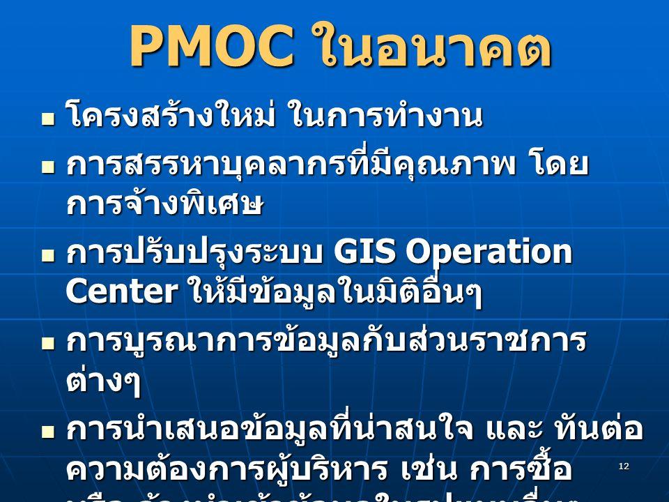 PMOC ในอนาคต โครงสร้างใหม่ ในการทำงาน