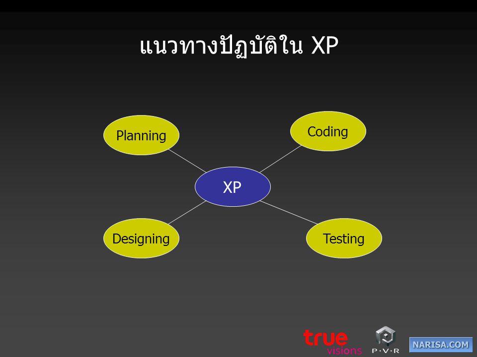 แนวทางปัฏบัติใน XP Coding Planning XP Designing Testing