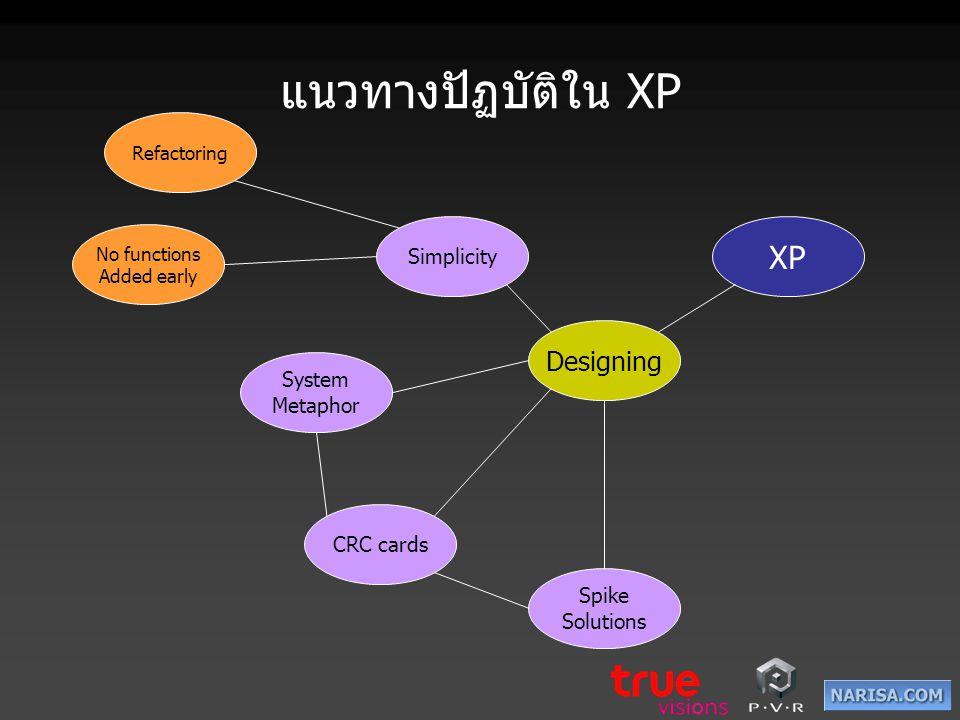 แนวทางปัฏบัติใน XP XP Designing Simplicity System Metaphor CRC cards