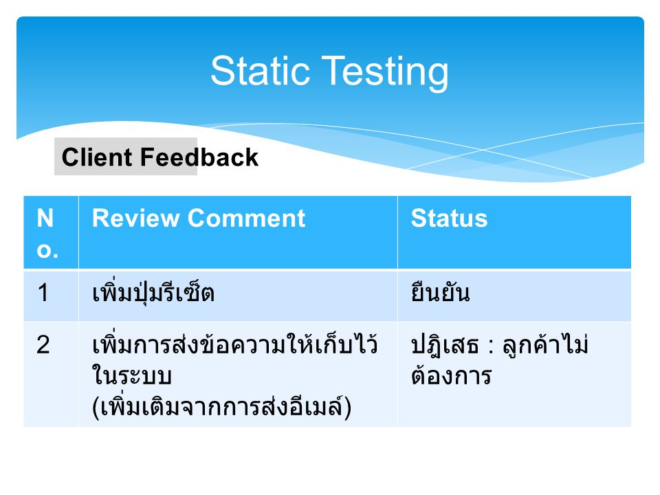 Static Testing Client Feedback No. Review Comment Status 1