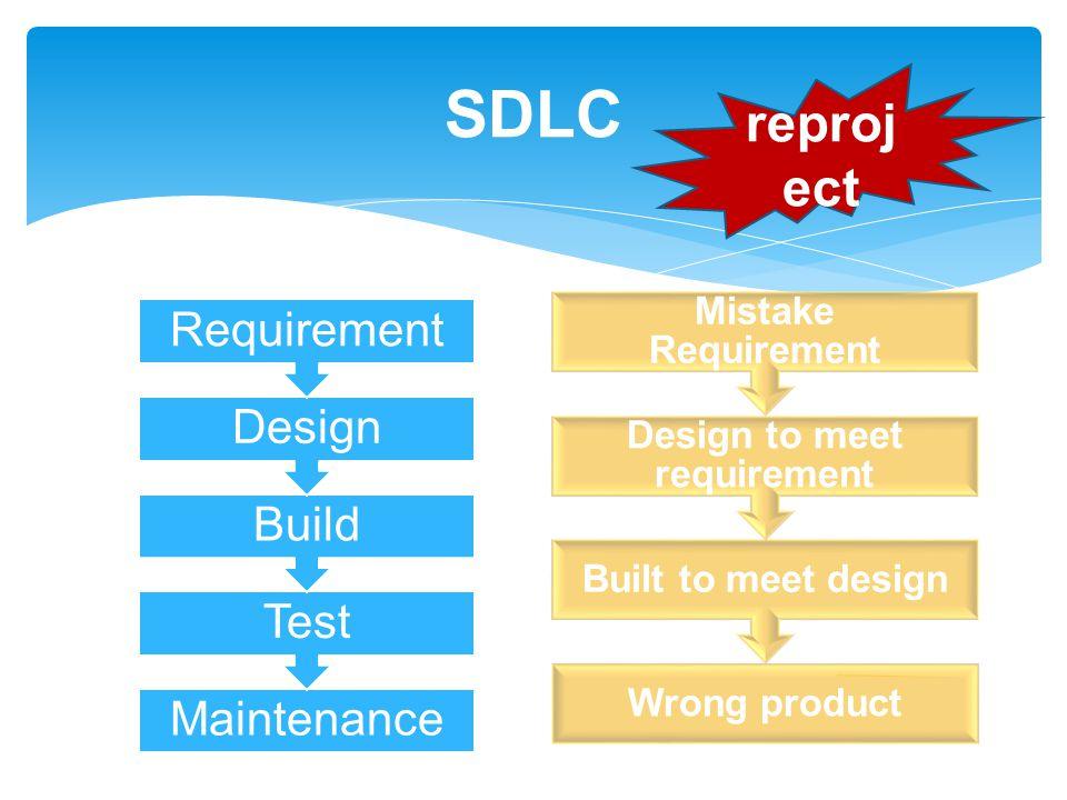 Design to meet requirement