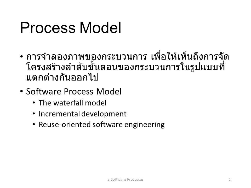 Process Model การจำลองภาพของกระบวนการ เพื่อให้เห็นถึงการจัดโครงสร้างลำดับขั้นตอน ของกระบวนการในรูปแบบที่แตกต่างกันออกไป.