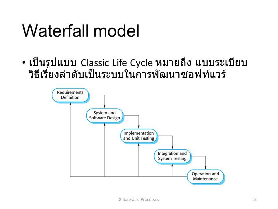 Waterfall model เป็นรูปแบบ Classic Life Cycle หมายถึง แบบระเบียบวิธีเรียงลำดับเป็น ระบบในการพัฒนาซอฟท์แวร์
