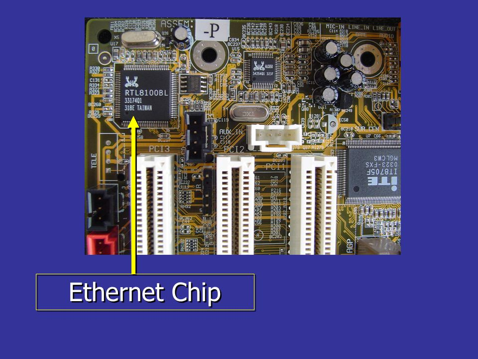 Ethernet Chip