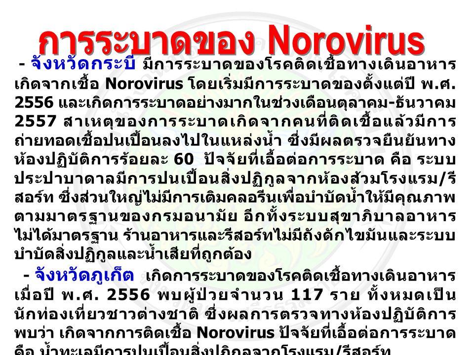 การระบาดของ Norovirus