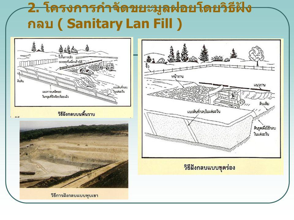 2. โครงการกำจัดขยะมูลฝอยโดยวิธีฝังกลบ ( Sanitary Lan Fill )