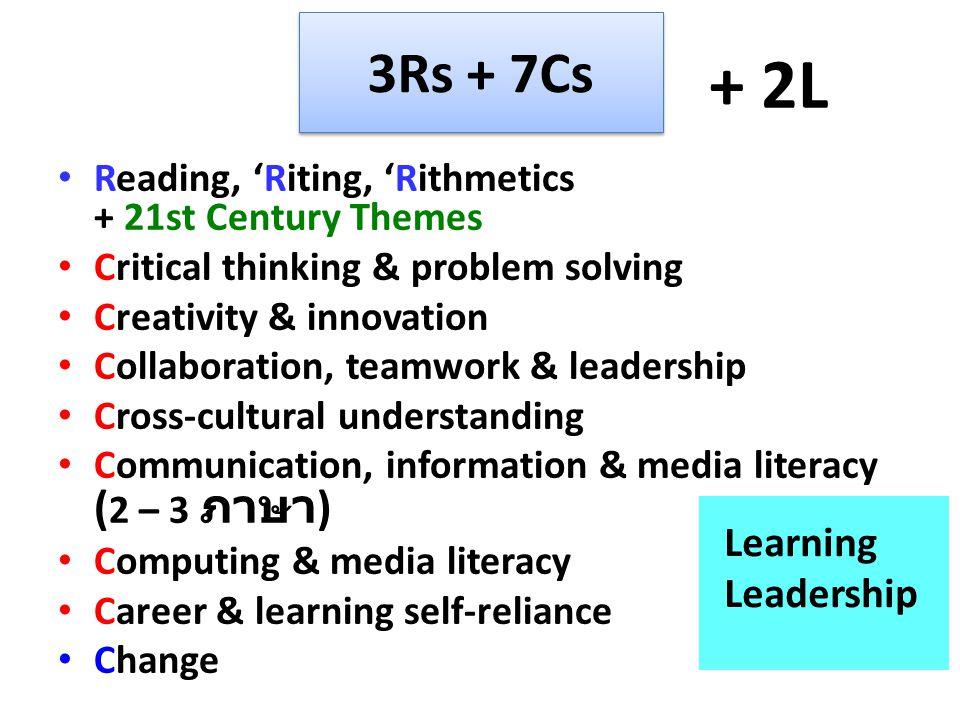 + 2L 3Rs + 7Cs Learning Leadership