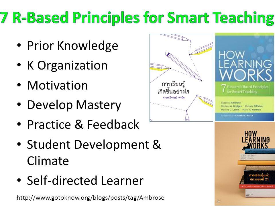 7 R-Based Principles for Smart Teaching