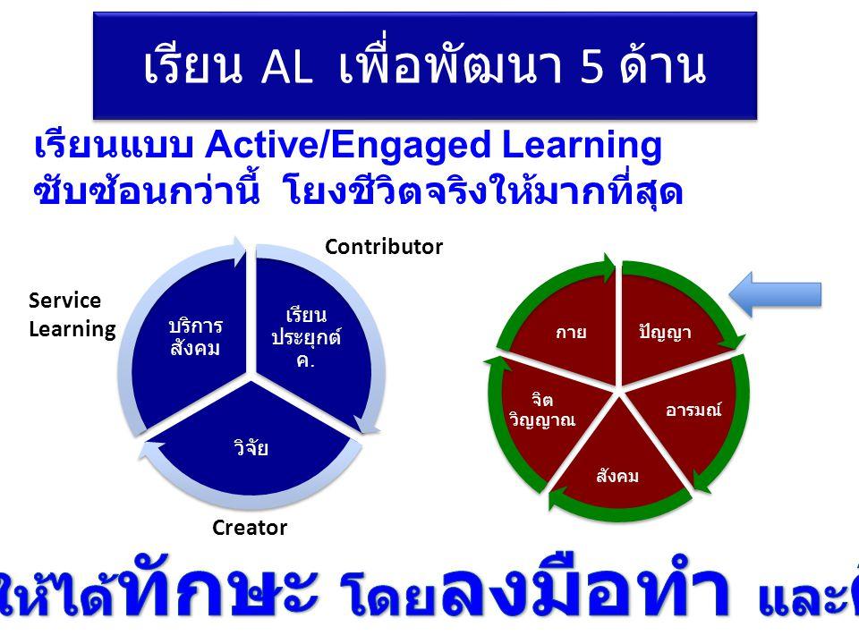 เรียน AL เพื่อพัฒนา 5 ด้าน