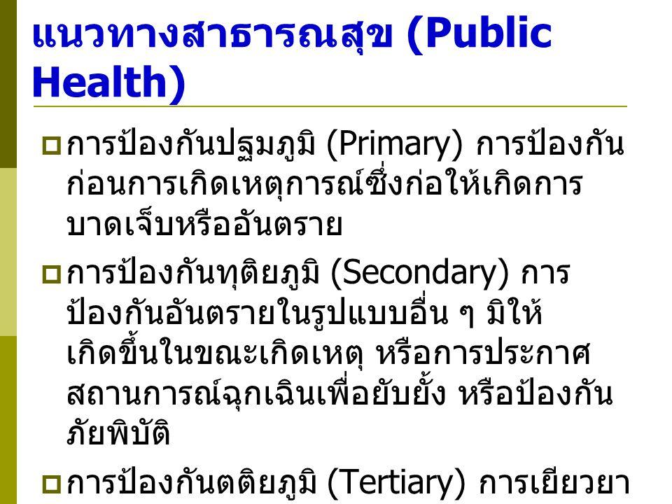 แนวทางสาธารณสุข (Public Health)