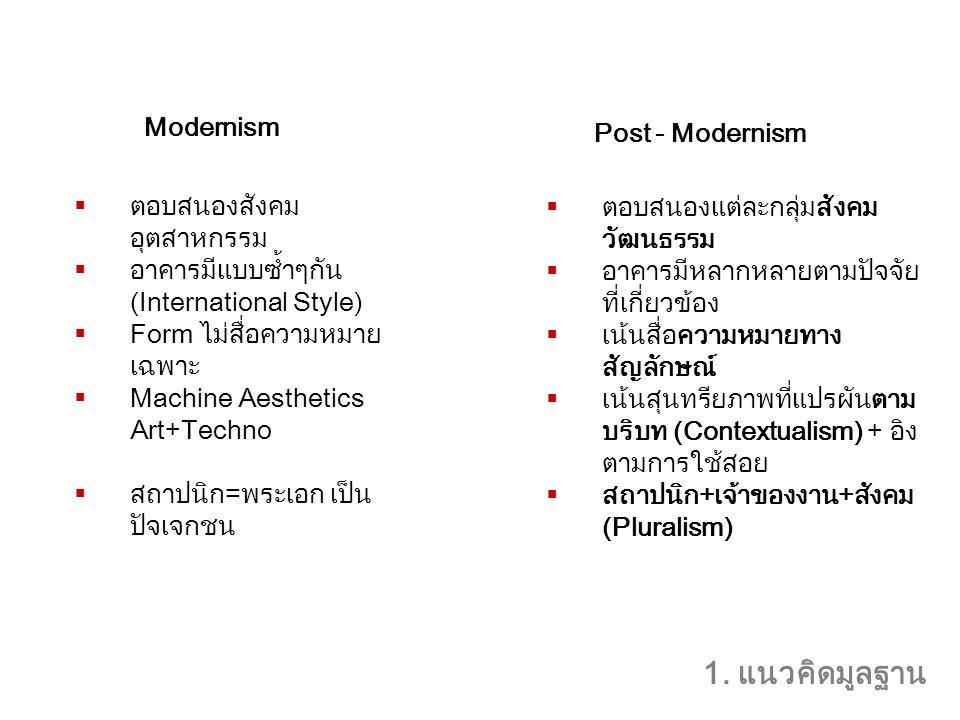 1. แนวคิดมูลฐาน Modernism Post - Modernism ตอบสนองสังคมอุตสาหกรรม