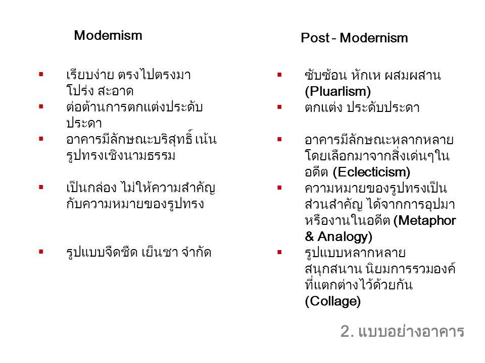 2. แบบอย่างอาคาร Modernism Post - Modernism