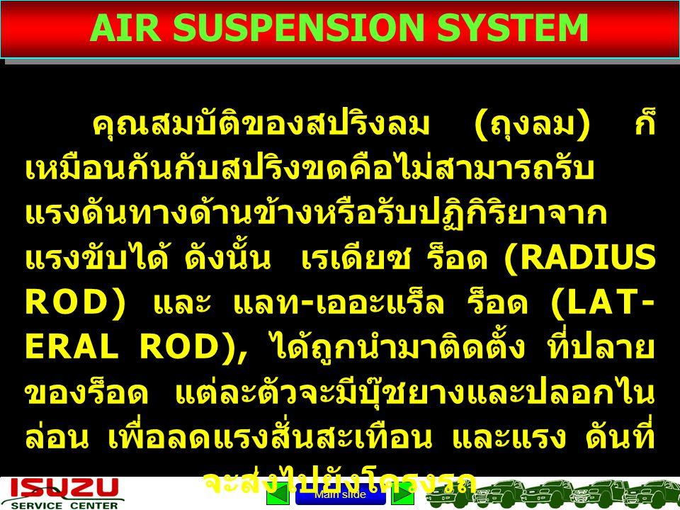 AIR SUSPENSION SYSTEM