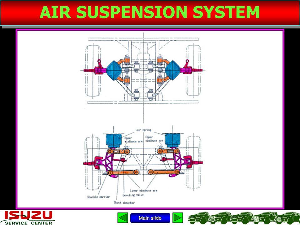 AIR SUSPENSION SYSTEM Main slide