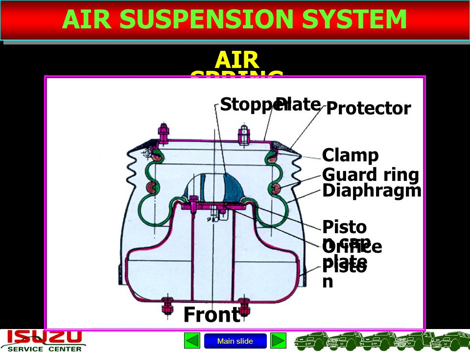 AIR SUSPENSION SYSTEM AIR SPRING Front Stopper Plate Protector Clamp