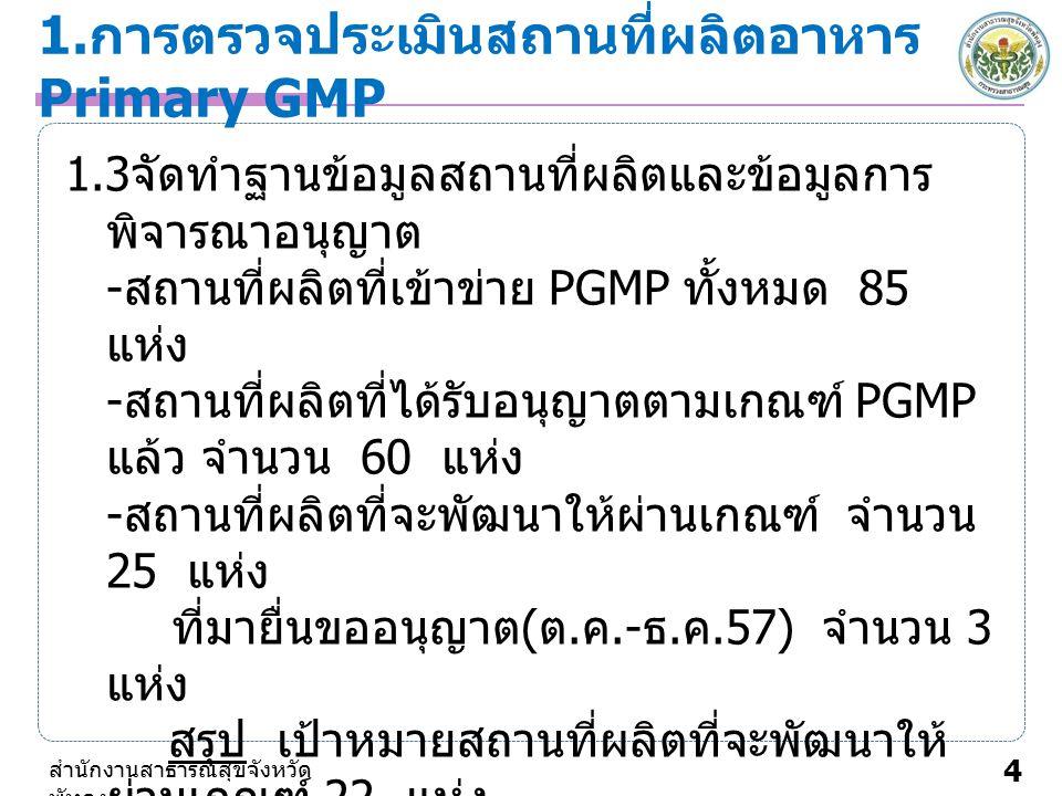1.การตรวจประเมินสถานที่ผลิตอาหารPrimary GMP