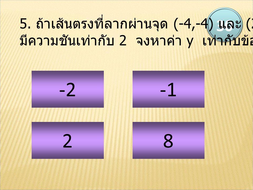 -2 -1 2 8 30 5. ถ้าเส้นตรงที่ลากผ่านจุด (-4,-4) และ (2,y)