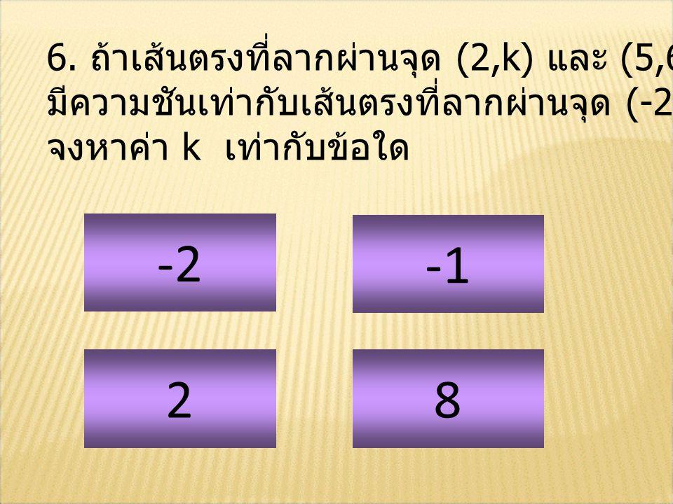 -2 -1 2 8 6. ถ้าเส้นตรงที่ลากผ่านจุด (2,k) และ (5,6)