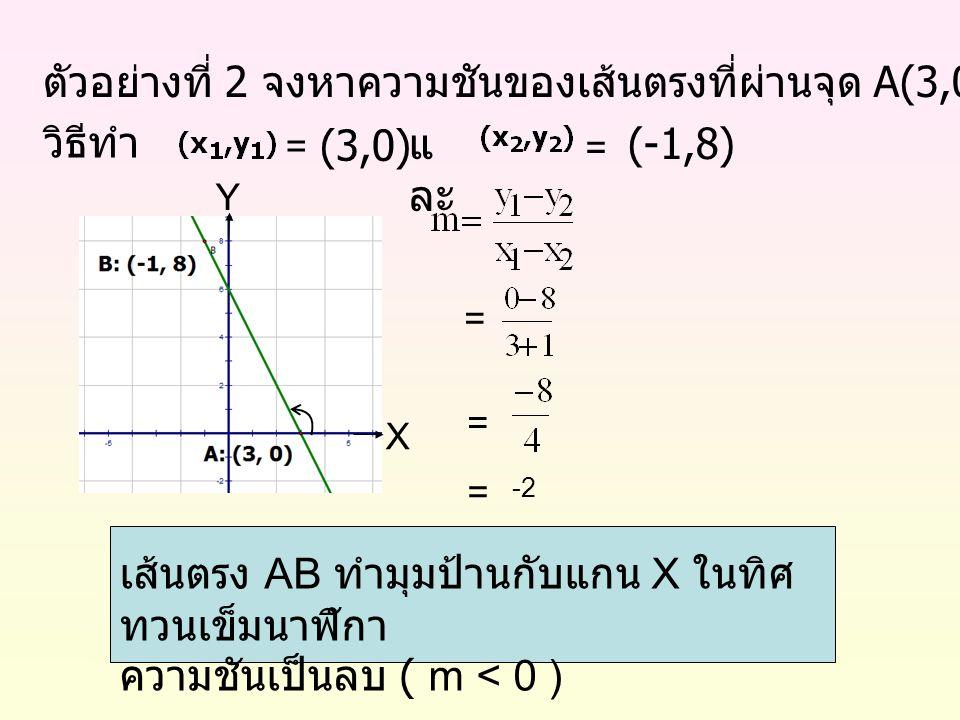 ตัวอย่างที่ 2 จงหาความชันของเส้นตรงที่ผ่านจุด A(3,0) และ จุด B(-1,8)