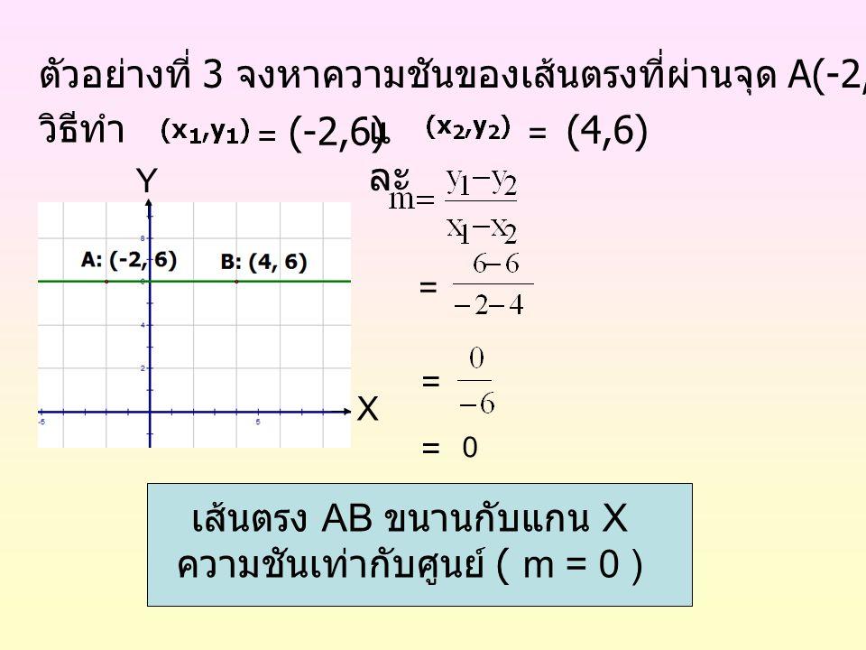 ตัวอย่างที่ 3 จงหาความชันของเส้นตรงที่ผ่านจุด A(-2,6) และ จุด B(4,6)