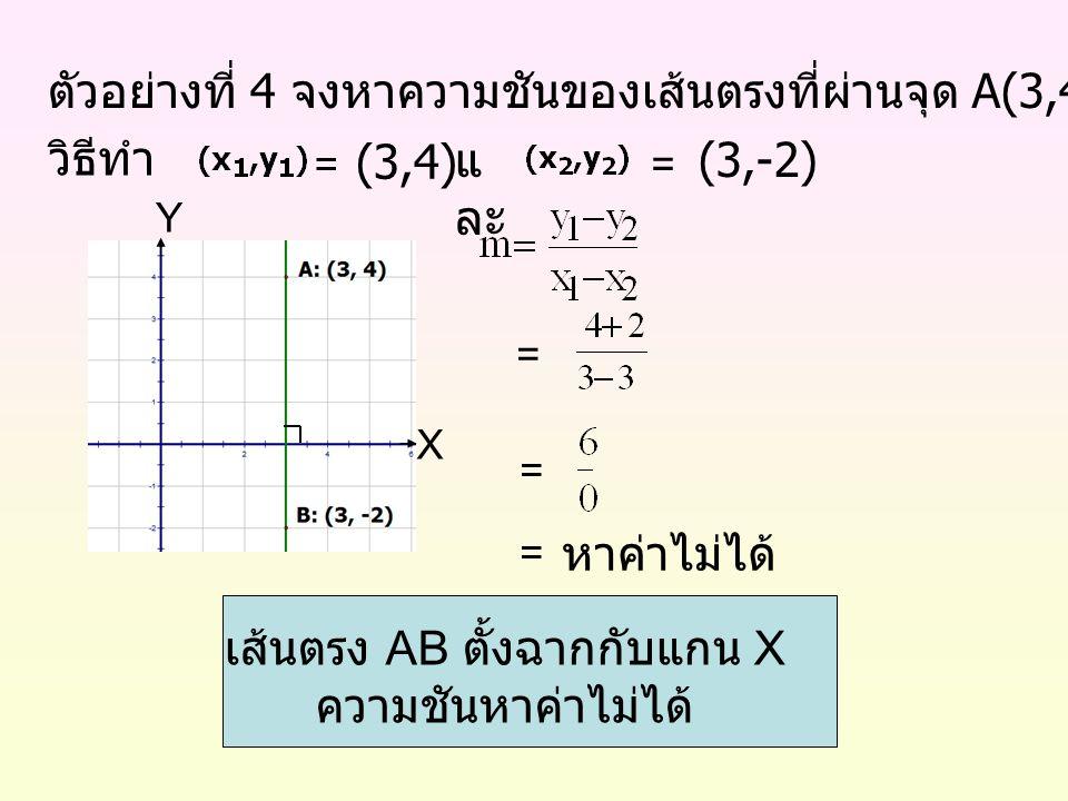 เส้นตรง AB ตั้งฉากกับแกน X