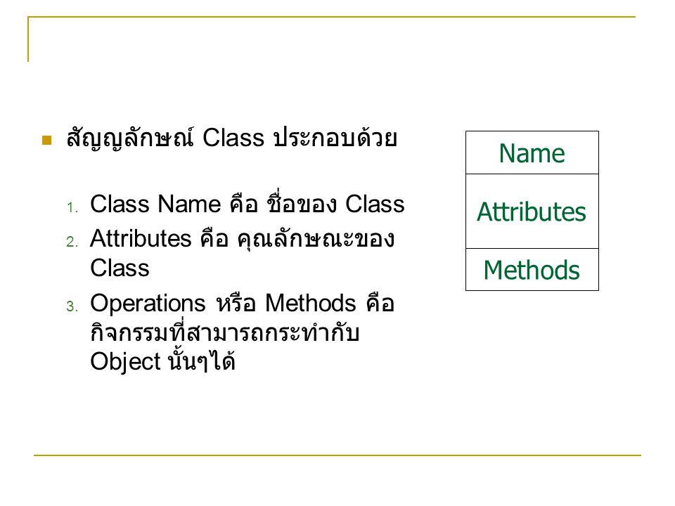 Name Attributes Methods สัญญลักษณ์ Class ประกอบด้วย