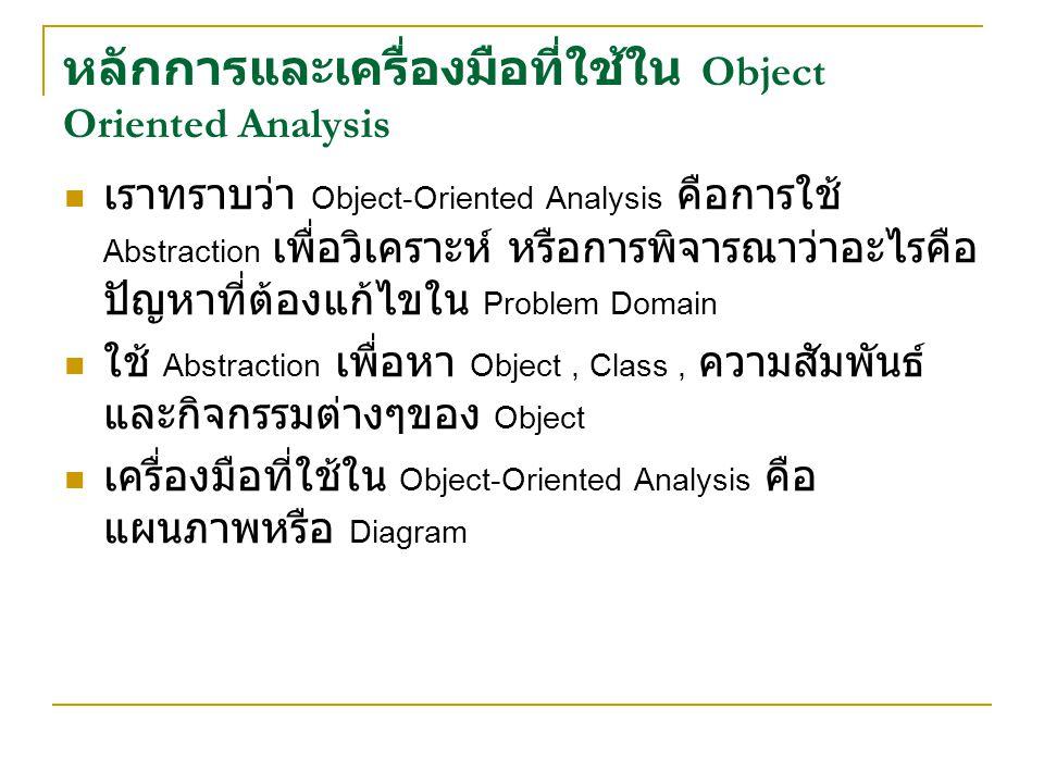 หลักการและเครื่องมือที่ใช้ใน Object Oriented Analysis